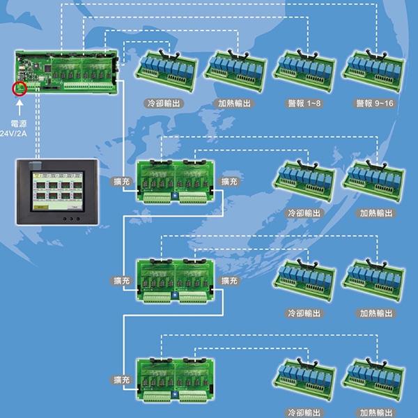 MMC温度控制系统设计_温度控制系统供应厂家_红外线灯管厂家_广东红外线灯管_广东SCR电力调整器
